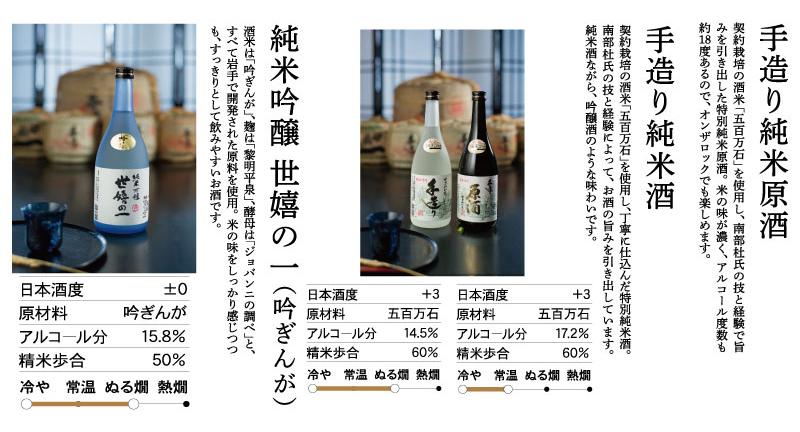 吟醸酒と純米酒と純米原酒