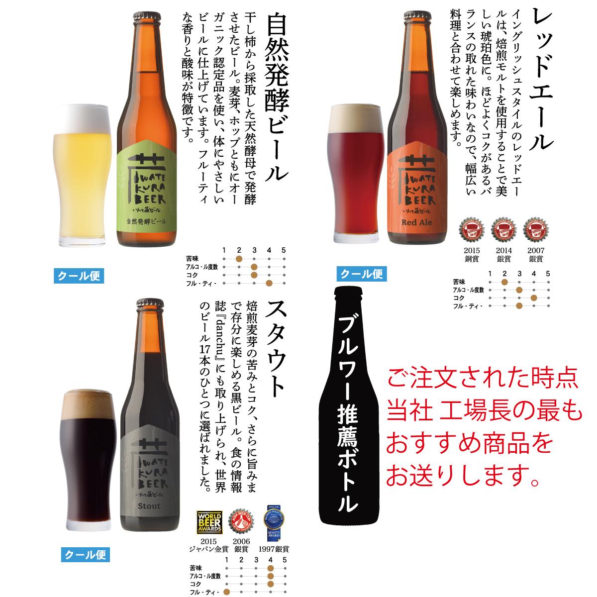 ブルワーおすすめクラフトビール