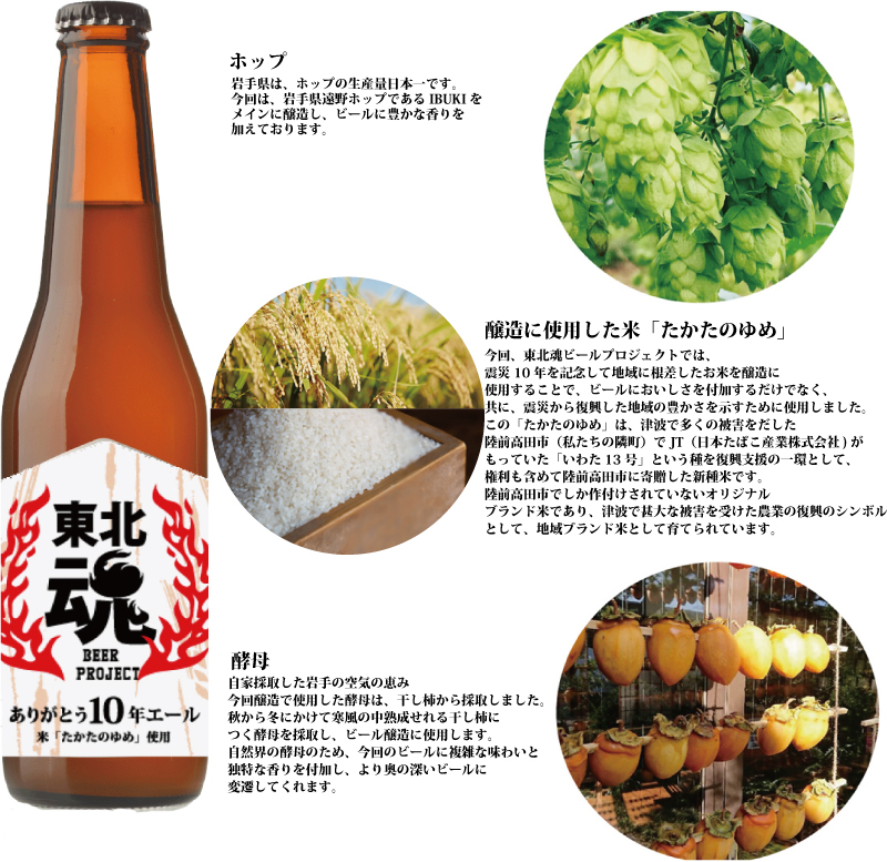 東北魂ビール素材
